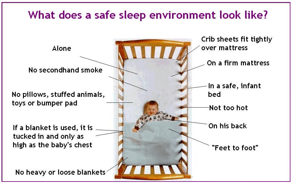 cot aussie satisfaction quality net tried since baby crib com babycribsafetynet by safety tents tested no at guaranteed co