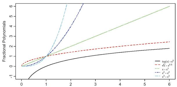 Biostatistics-Photo-2.jpg