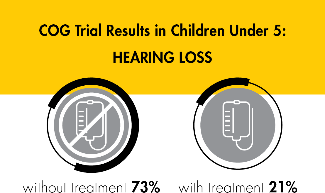 CHLA-Imagine-2018-Sound-of-Science-Hearing-Loss-02.png