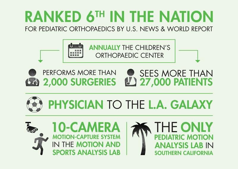 CHLA-Sports-Medicine-Infographic-01.jpg