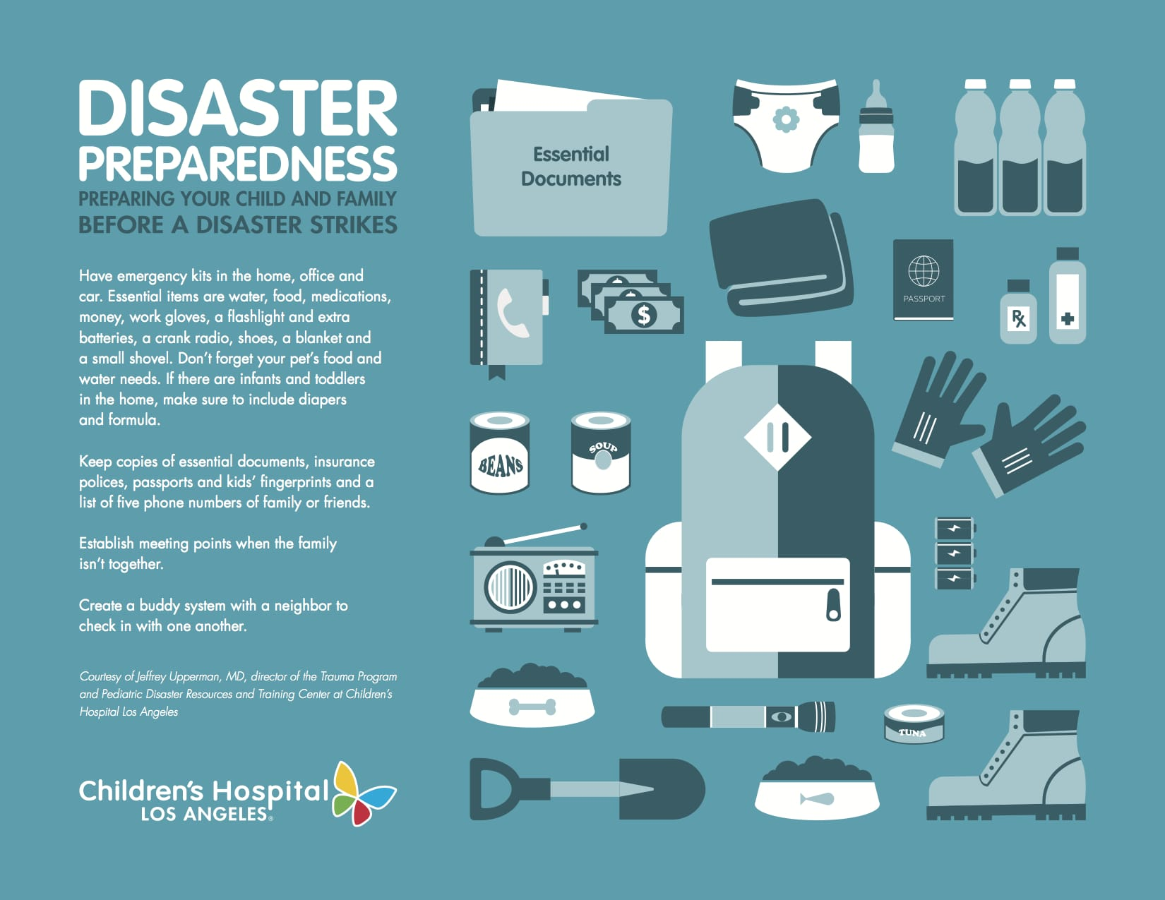 In Case Of A Disaster Or Earthquake Chla