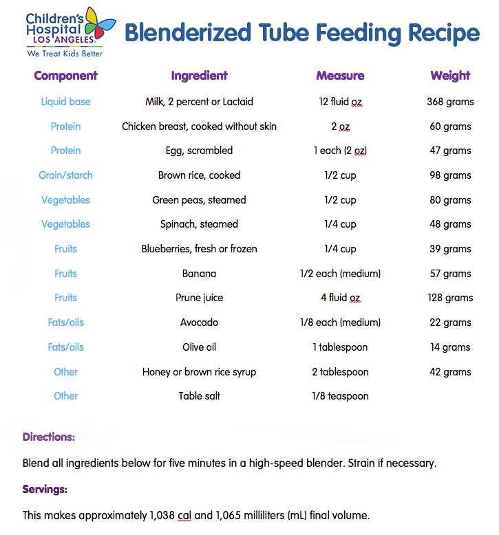 chla-btf-recipe.png