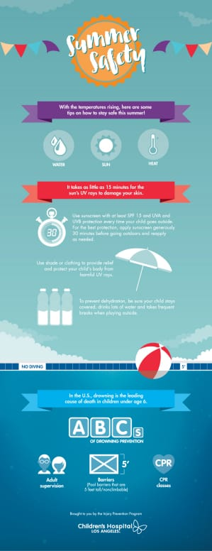 chla-summer-infographic-300.jpg