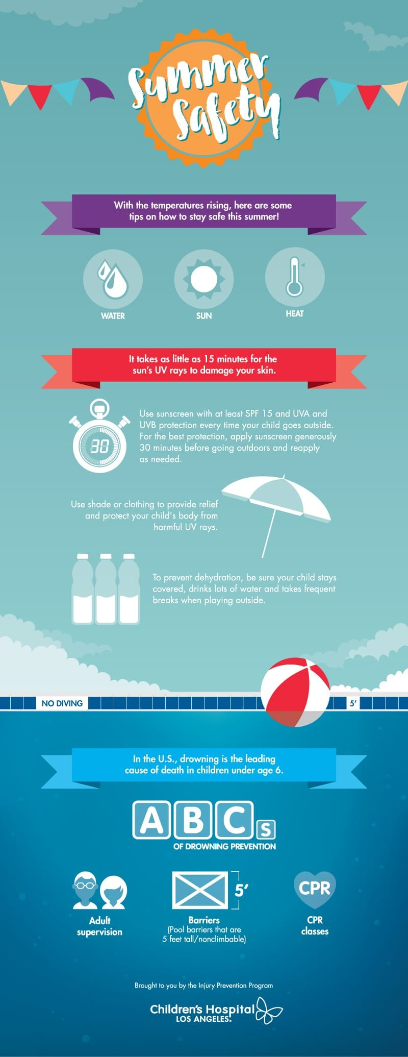 Newswise: chla-summer-safety-infographic.jpg